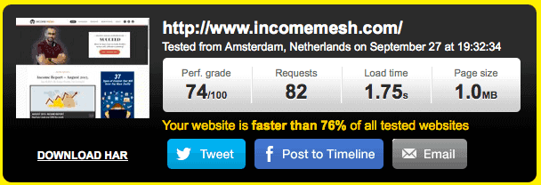 IncomeMesh New Site Speed