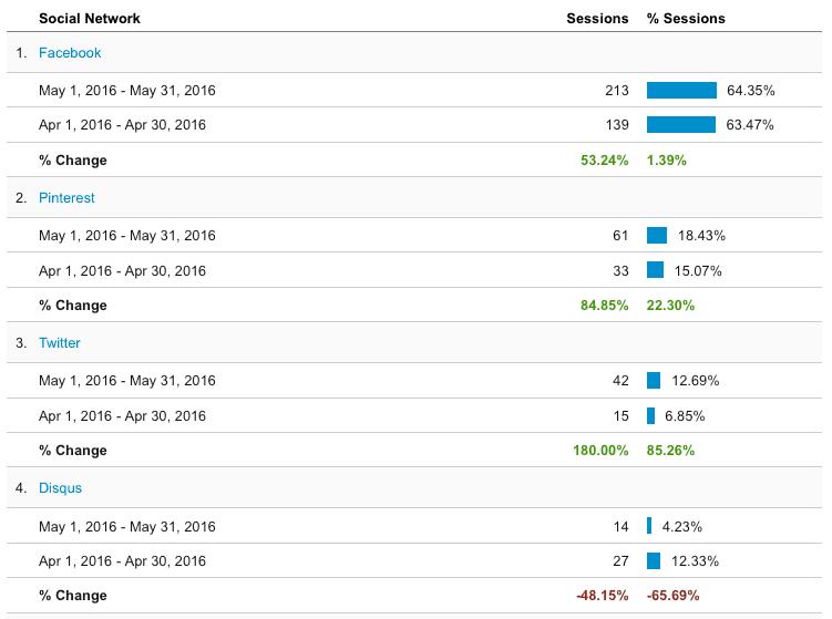 GA-Social-May-April-216