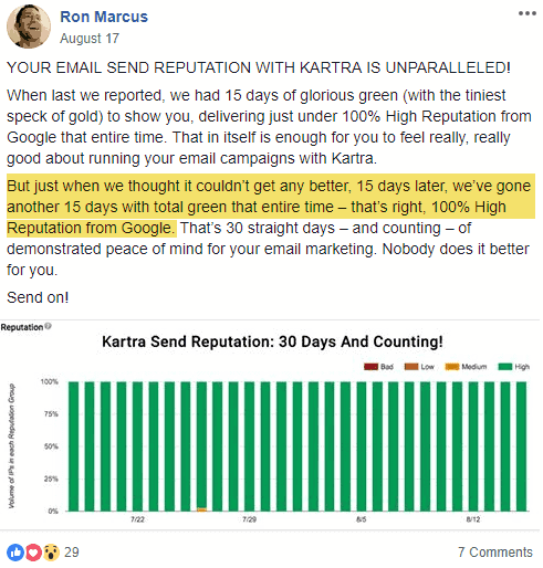 Kartra Review Emails