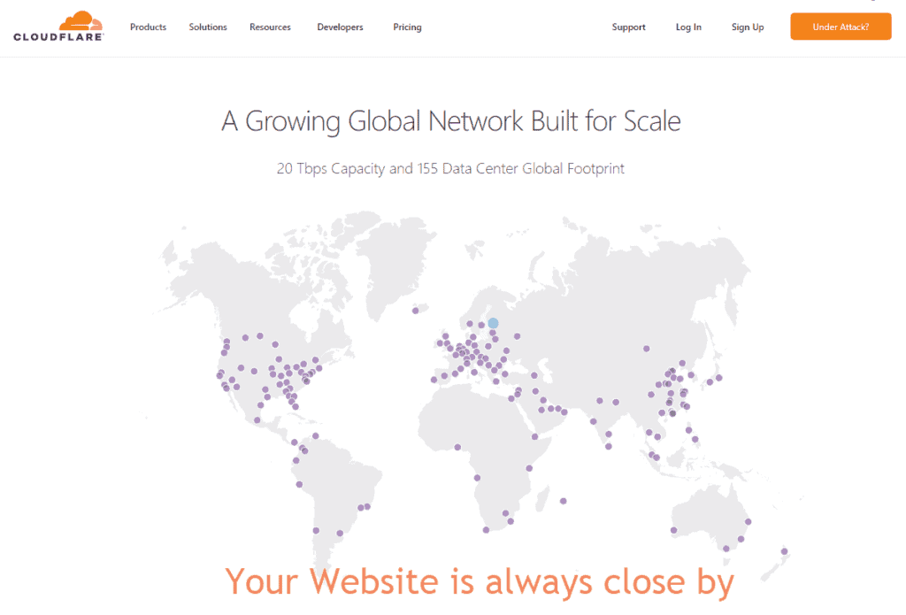 Cloudflare data centers Bluehost site speed