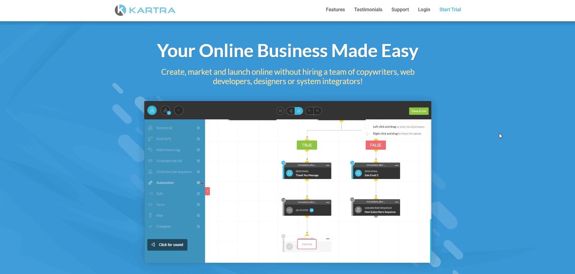 Kartra Best Shopping Cart Platform