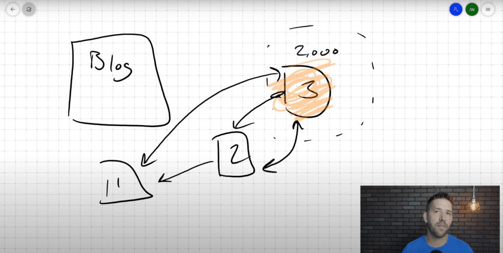 Link Whisper Interlink Example